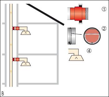 Brandschutzschott AVR   Einbau Wand